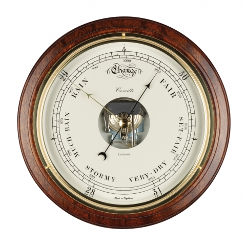 The Bracket Barometer